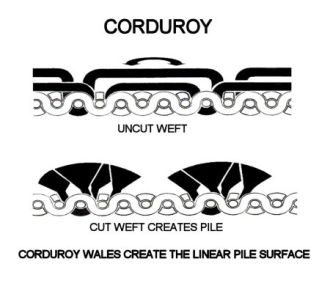 velvet_corduroy